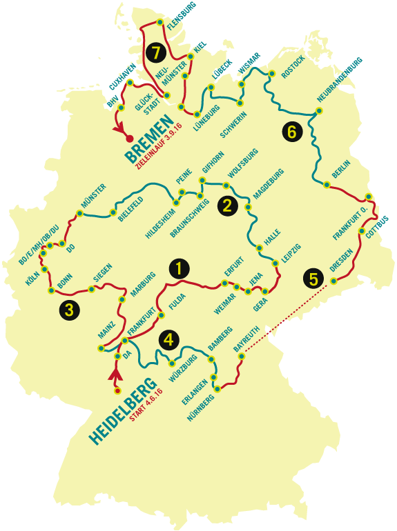 Team 1 fährt in sieben 8 bis 12 tägigen Etappen 4800 km.
