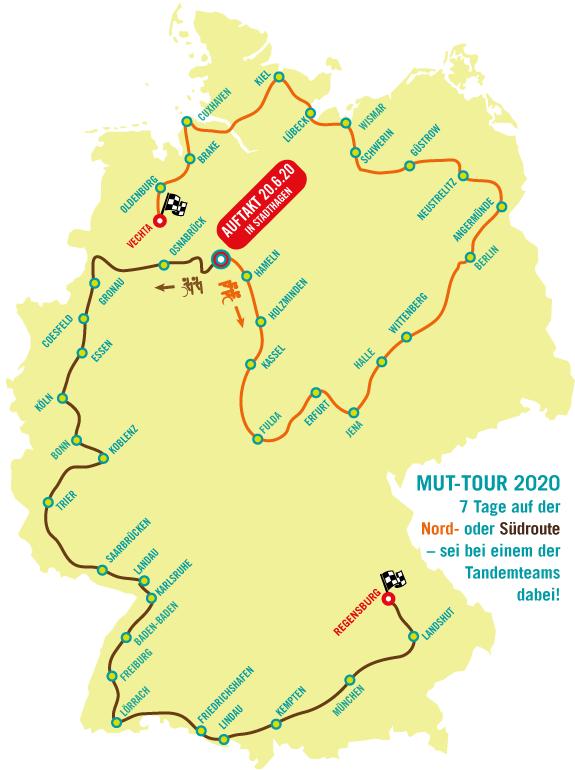Streckenverlauf der Tandem-Teams MUT-TOUR 2020