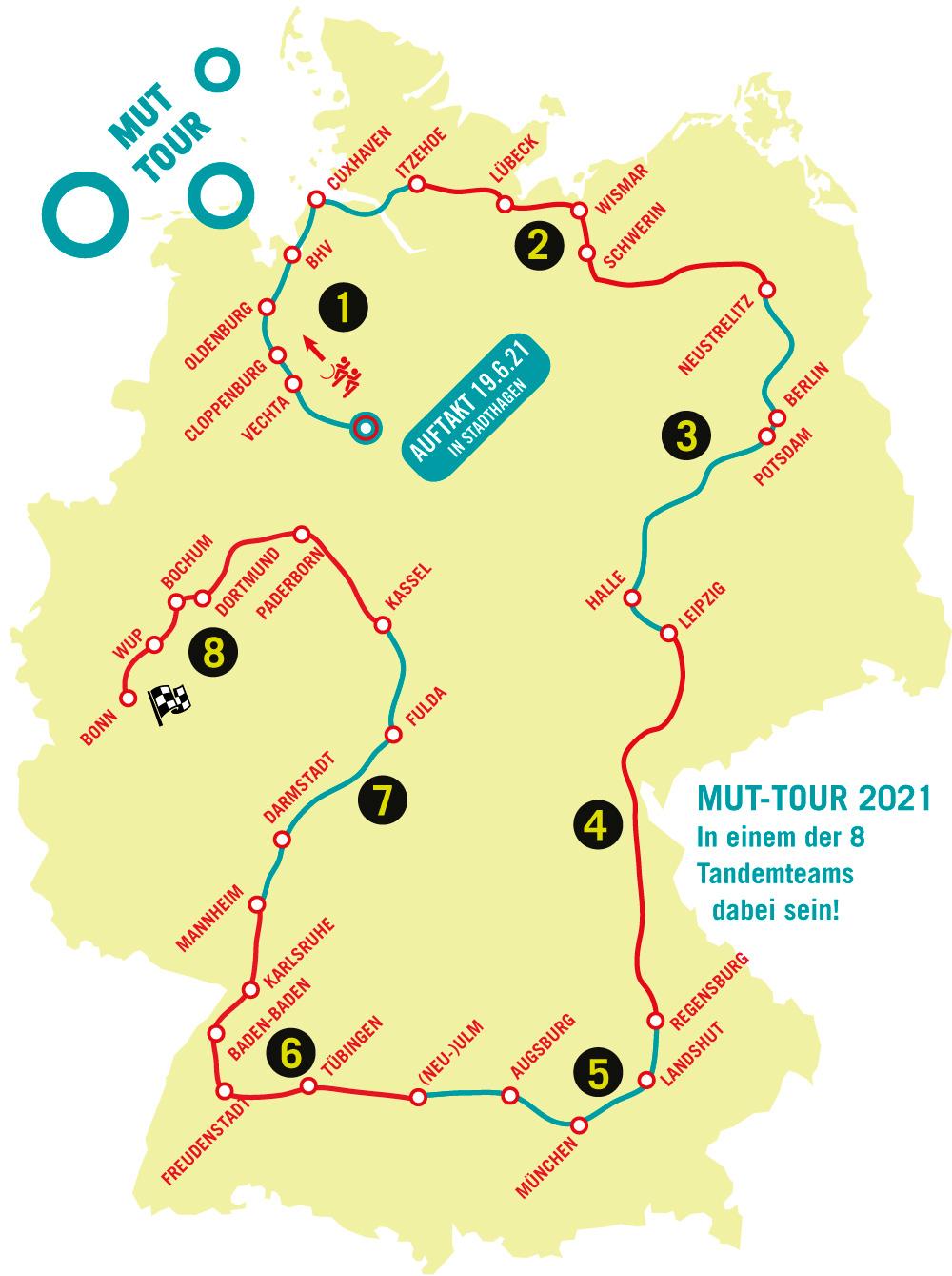 Streckenverlauf der MUT-TOUR 2021