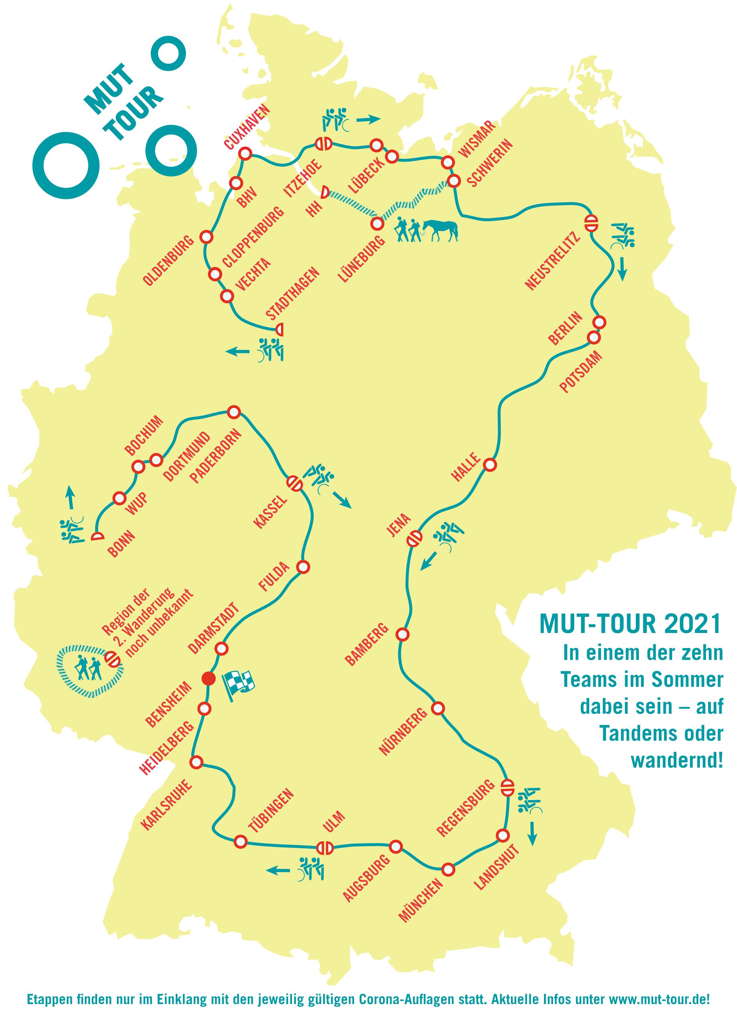 Etappen MUT-TOUR und MUT-WANDERN 2021